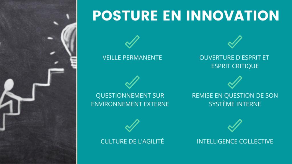 infographie de la posture en innovation