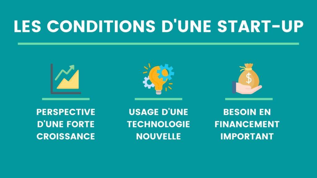 Infographie les conditions d'une start-up.